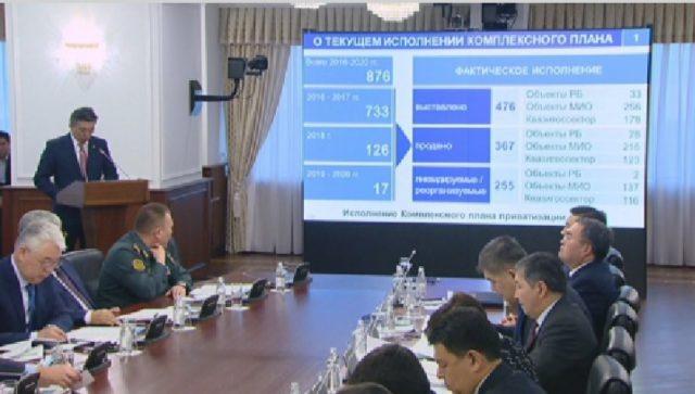 К приватизации В Казахстане